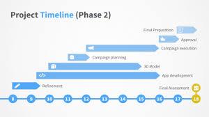 12 keynote timeline templates u2013 free sample example format