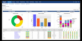 portfolio management reporting templates project and portfolio management ppm solution changepoint