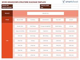 Project Management Wbs Template Excel by Free Work Breakdown Structure Templatessmartsheet