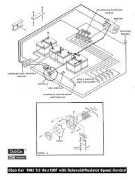 winch wiring diagram tags solenoid 7 way trailer ripping 12 volt