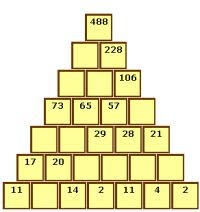 number tower number pyramid childrens maths puzzle
