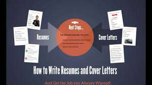Job Wanted Resumes by How To Write Resumes And Cover Letters On Vimeo
