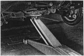 porsche 928 maintenance general porsche 928 maintenance porsche archives