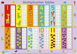 games to memorize multiplication tables amazon com little wigwam multiplication tables placemat toys games