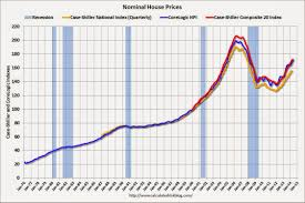 Portland U0027s New Surge In by House Values Oh Dear It Seems The 44yearold Star Power