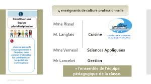 sciences appliqu s cap cuisine cap cuisine le plan de formation la séquence pédagogique ppt