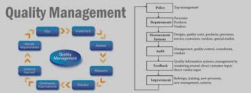controlling definition quality control definition aqfo org