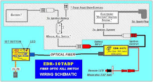 edr 107adp fiber optic kill switch with advanced deadstick prevention