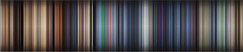 the average color of every frame of a given movie compressed into