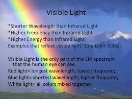 Visible Light Examples The Electromagnetic Spectrum Ppt Video Online Download