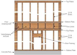 how to build a two story house how to build rooms in a clear span structure