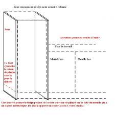 hauteur plinthe cuisine panneau design latéral pour armoire colonne 190cm finition mat
