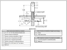 residential electrical meter wiring diagram dolgular com