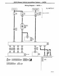 wiring diagram for 1999 nissan altima u2013 the wiring diagram