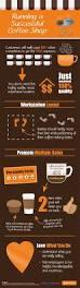 Coffee Shop Floor Plans Best 25 Coffee Shop Design Ideas On Pinterest Cafe Design Cafe
