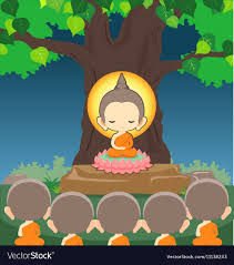 buddha sitting on lotus flower bodhi tree vector image
