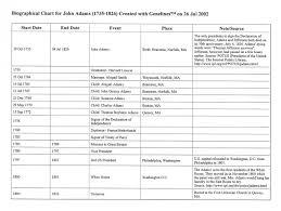 tabular report sample family tree charts