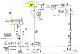 fuse box schematic 85 isuzu trooper 2 fuse wiring diagrams