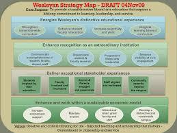 Strategy Map Wesleyan 2020 Blog Archive Retreat Feedback And Forward Thinking
