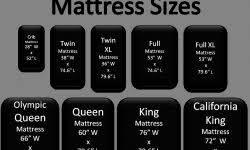 European Crib Mattress Size Of Crib Mattress Luxury Best 25 Bed Size Charts Ideas