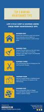 die besten 25 life cycle costing ideen nur auf pinterest web