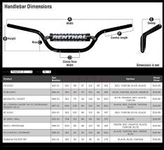 85cc motocross bikes for sale uk renthal twinwall fatbar handlebars motocross bars 1stmx co uk