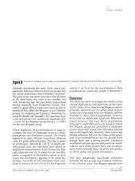 canap ap itifs a retrospective study on presbyopia onset and progression in a