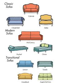 types of living room chairs types of living room chairs also modern house furniture gallery