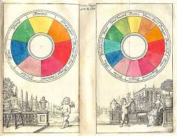 opposite color of pink color wheel wikipedia