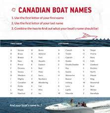 boatsmart boatsmart twitter