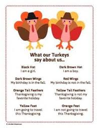 here s a set of materials for creating a turkey glyph