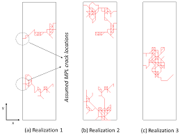 computation free full text pore network modeling of water and