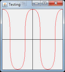 swing java gui drawing on a coordinate system stack overflow