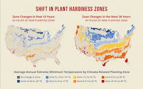 Future Temperature And Precipitation Change In Colorado Noaa United States Of Climate Change