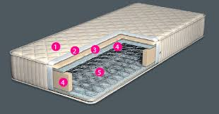 materasso singolo a molle materasso singolo a molle per uso residenziale rubino soft