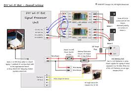 diy wi fi network robot page 2 control software and electrical