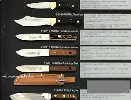 Rostfrei Kitchen Knives Rabbiter Set Classic Puma Knives