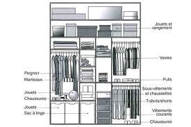 plan dressing chambre rangement placard chambre et 1 dressing idees 16 dimension tous