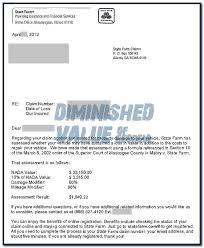 letter of appraisal