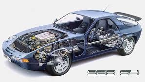 porsche 928 s2 928 motorsports llc identify your porsche 928