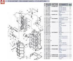 yamaha 200 outboard wiring diagram 2007 yamaha schematics and