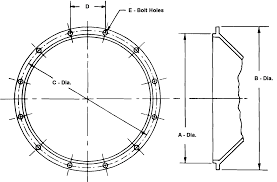 sae flywheel housing chart