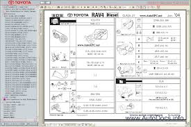 toyota rav4 2000 2005 service manual repair manual order download