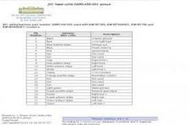 car stereo wiring diagram for jvc kds19 wiring diagram for