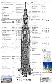 356 best rockets images on pinterest space space exploration
