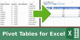 pivot tables for dummies how to make use of pivot table in excel to improve your productivity
