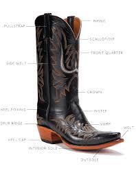 s quarter boots boot anatomy