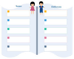 compare and contrast chart printable graphic organizers