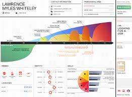 Visual Resume Examples by Infographics Cv Lawrence Miles Whiteley Business