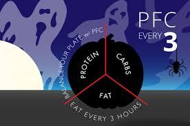 pfc every 3 u2013 halloween style mark macdonald